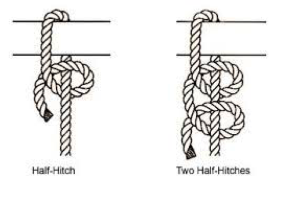 5 knots all sailors should know  blindfolded